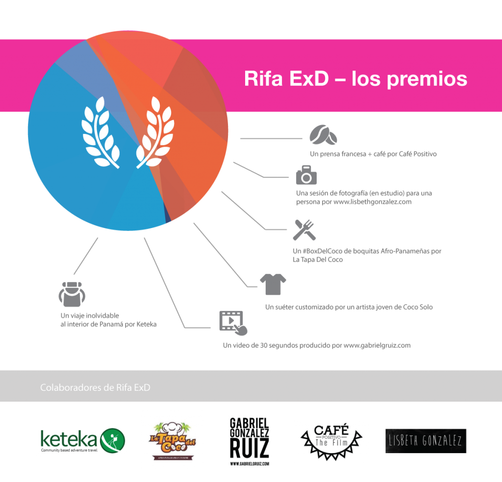 6. ExD_rifa_graphic